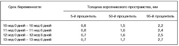табл 4.4
