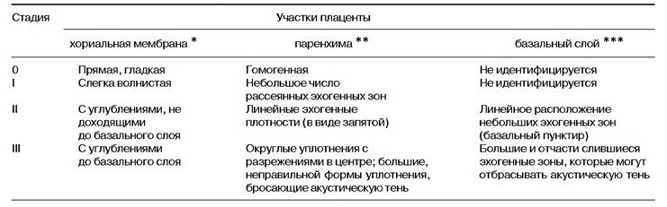 табл 8.8