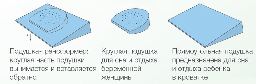 vidy ortopedicheskix podushek